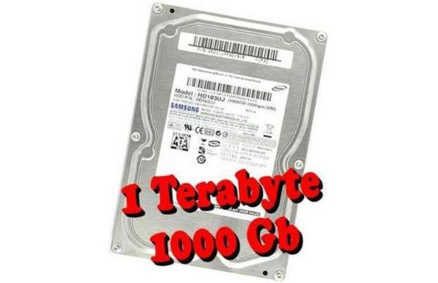 Terabyte (Tbyte)