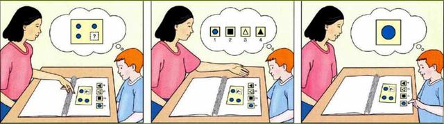 Se publicó de Wechsler la Escala de Inteligencia para niños