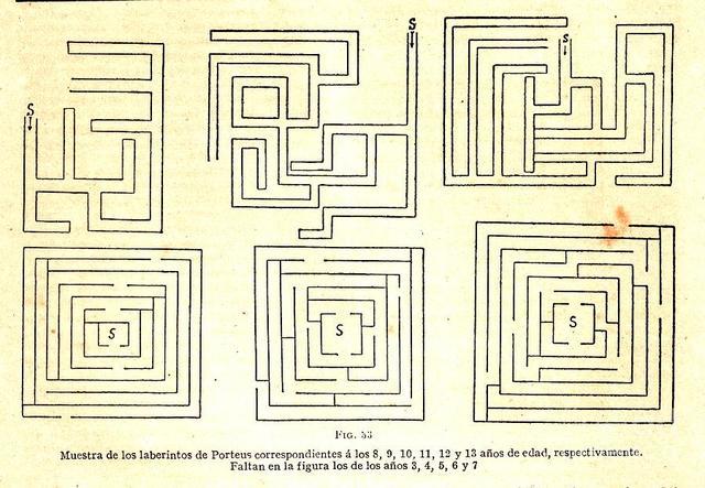 Prueba de laberintos de Porteus