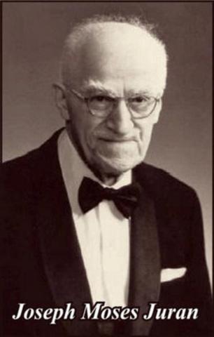 Dr. Joseph Moses Juran