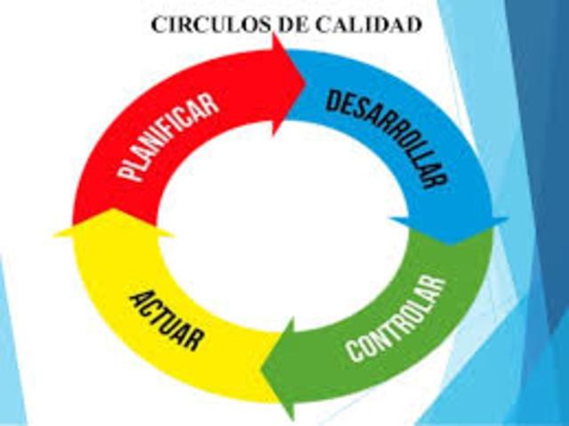 Nacen los círculos de calidad