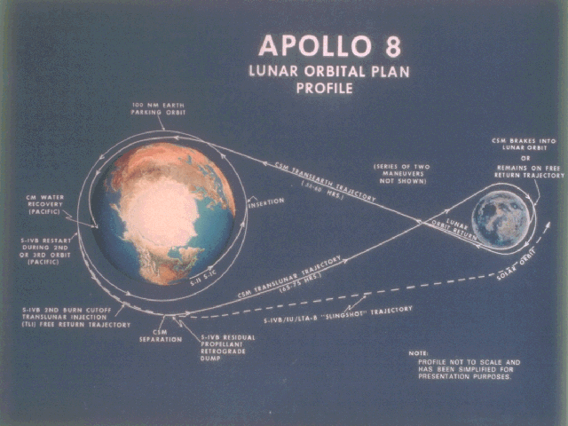 Apollo 8 - First manned flight to the moon by the USA
