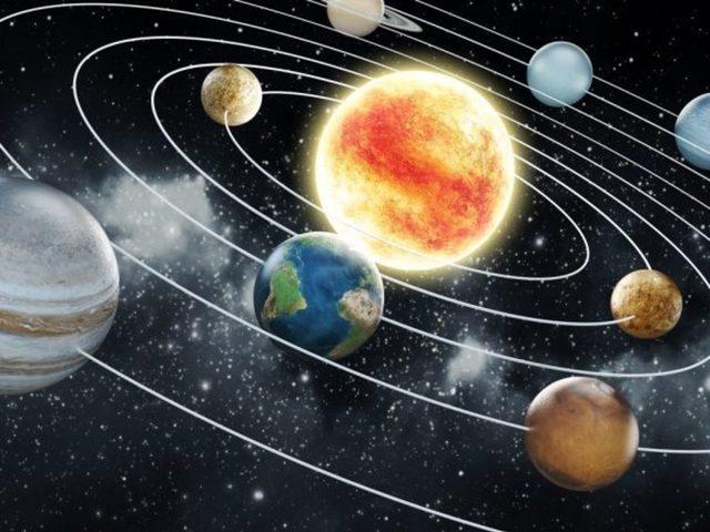 Identificación planetaria