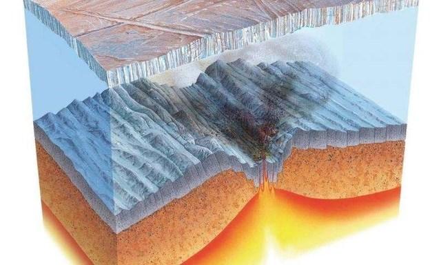 Calentamiento terrestre