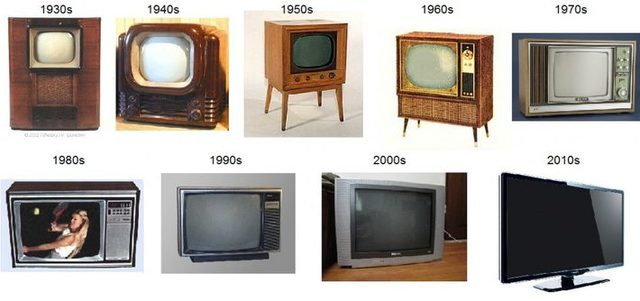EVOLUCIÓN DE LA TELEVISIÓN