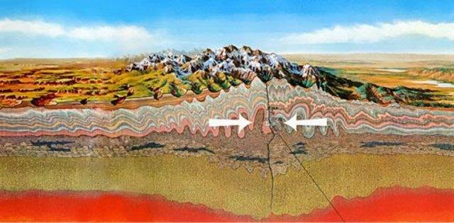 Primeros antepasados y choques continentales