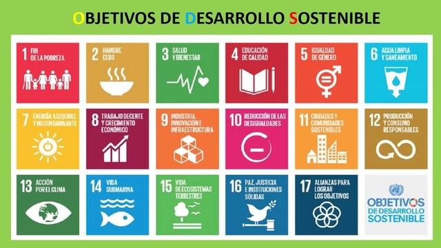 Declaración de Shanghái sobre la promoción de la salud en la Agenda 2030 para el Desarrollo Sostenible