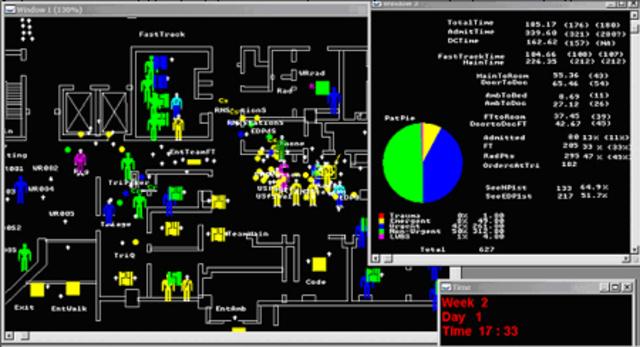 Simulación de procesos químicos