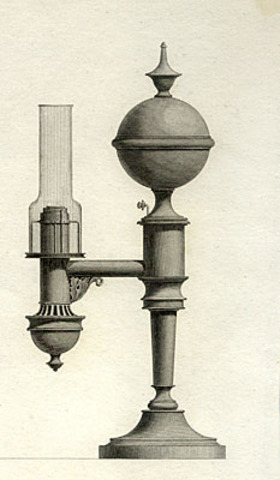 Argand Oil Lamp