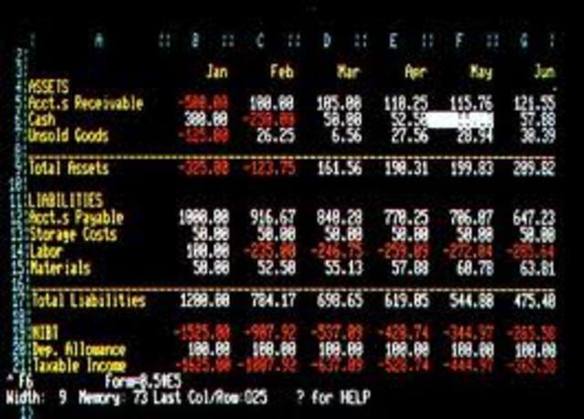 SuperCalc (1980)