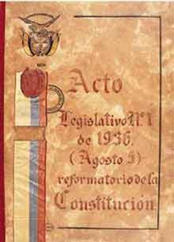 REFORMA DE LA CONSTITUCIÓN
