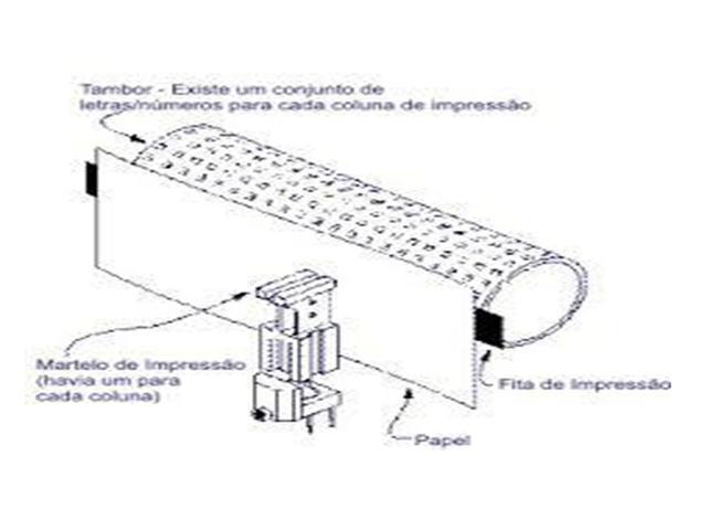 1984: Impressão Postscript é criada pela Adobe; HP pioneira na tecnologia de jato de tinta.