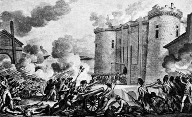 Inizio della Rivoluzione Francese