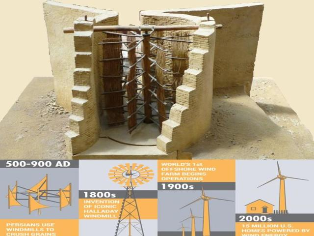 Wind-Powered Grain Mill Invented