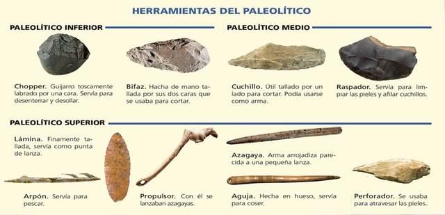Creación de herramientas (2,5 millones de años)