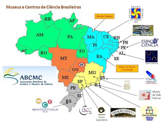 Centros Brasileiros de Ciencia