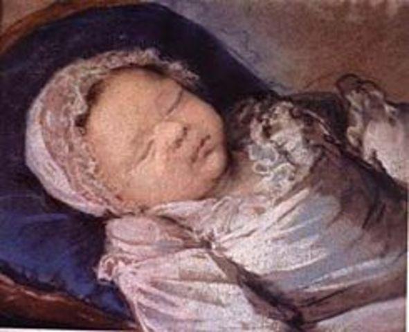 Nacimiento de Sofía Beatriz
