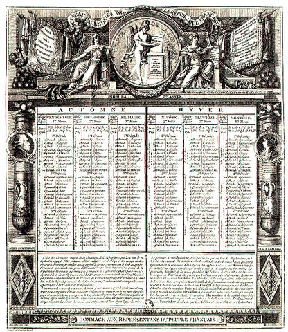 Se declara el año I de la República Francesa