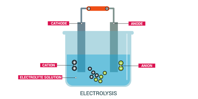 ATOMS ARE MADE OF CHARGED STUFF