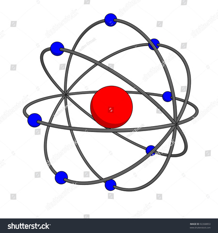 ATOMS ARE LIKE THE SOLAR SYSTEM