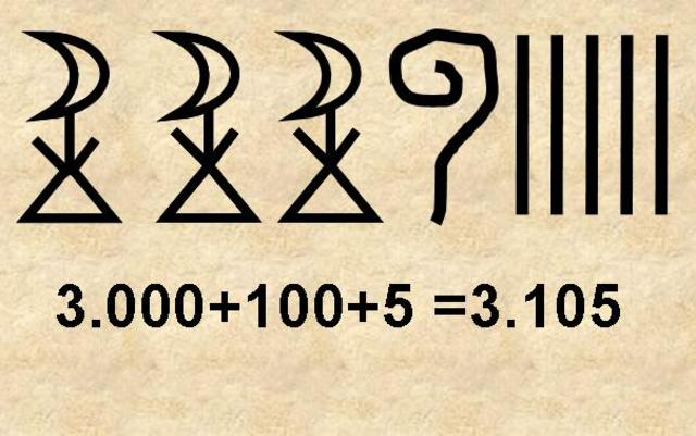 Nuevos símbolos para el sistema numérico