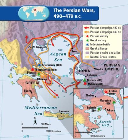 De græske bystater besejrer det store perserrige