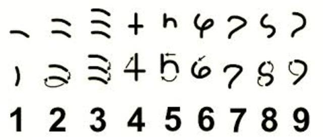 Números indo arábigos