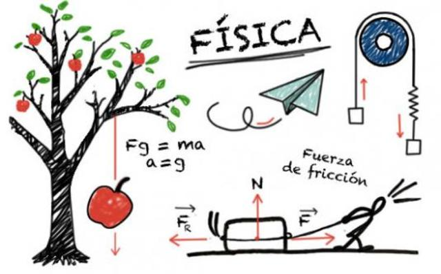 Ciencia y Matemáticas actuales