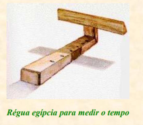 O RELÓGIO DE SOL