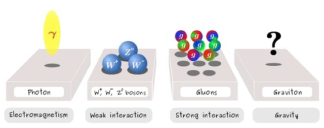 BOSONS: FIELD PARTICLES