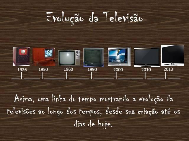Invenção da televisão