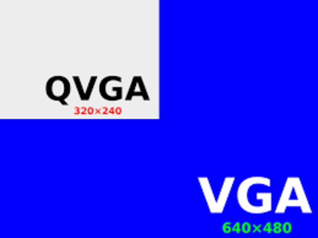 Resolucion de pantalla VGA