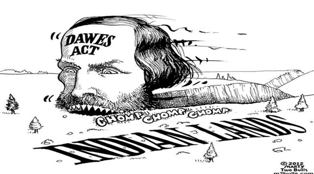The Dawes Act of 1887