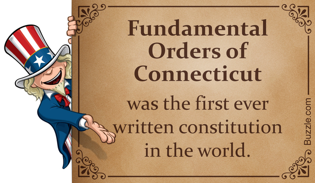 Fundamental Orders of Connecticut