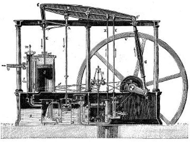 Perfeccionamiento del motor a vapor