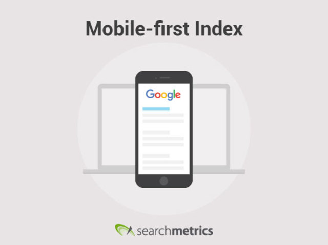 INDEX MOBILE FIRST