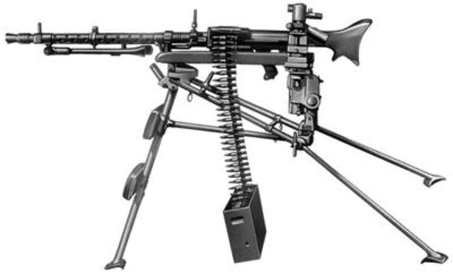 Self Operating Machinegun