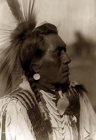 Mandan & Hidatsas Indians