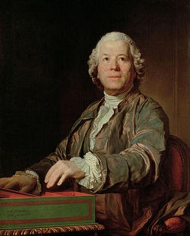 Christoph Willibald Gluck (Clásico)