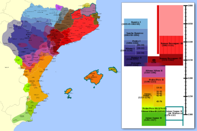 El condado de Barcelona se proclama independiente con Borrell II.