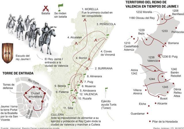 """Jaime III """" el conquistador"""" invade las Islas Baleres y el Reino de Valencia"""