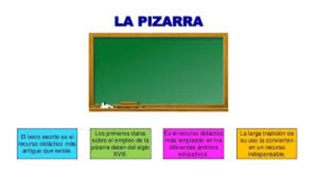 La Pizarra.