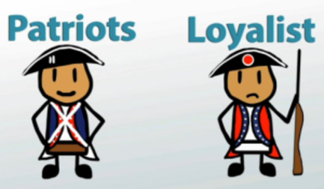 The significance of the Loyalists and Patriots in 1776