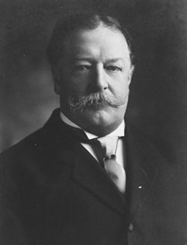 Taft Elected and Roosevelt leaves office