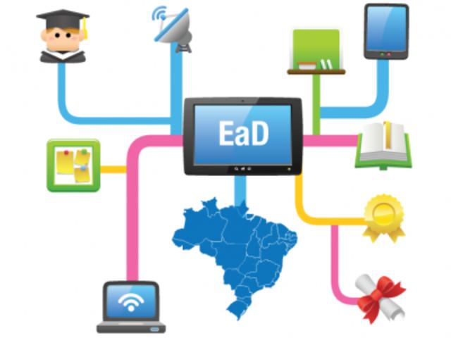 Implantação da rede Europeia de Educação a Distância