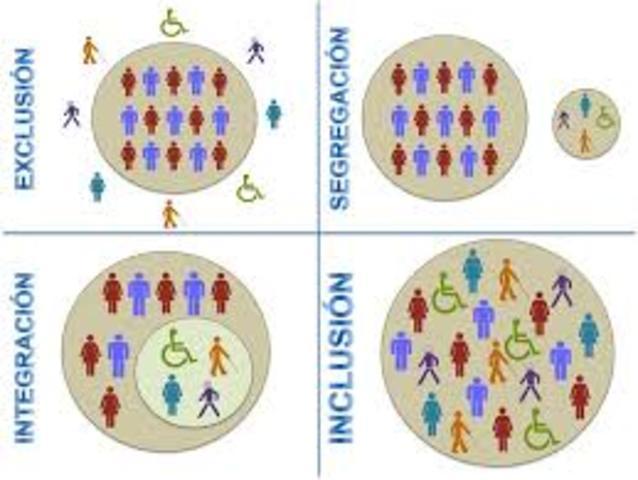 2013 se proyecta el Programa  hacia la Inclusión Educativa