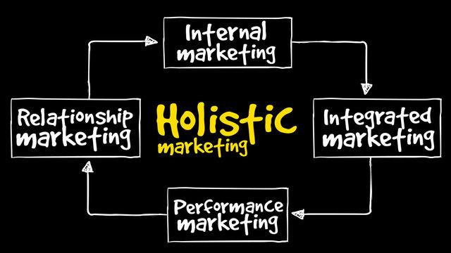 Concepto holístico