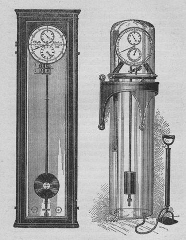 Creacion del Reloj con pendulo