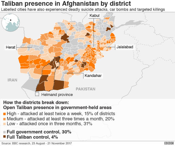 The Start of the Taliban Takeover