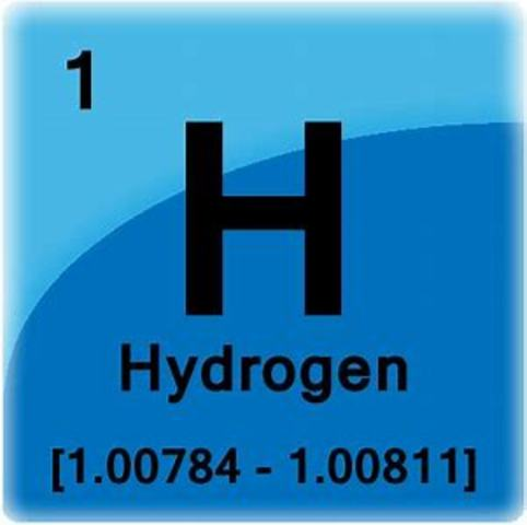 Lavoisier names hydrogen